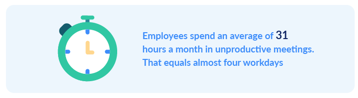 time spent in unproductive meetings stats