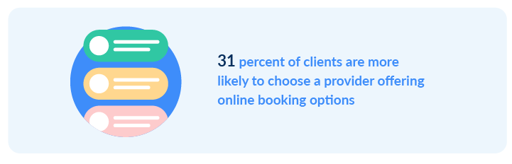 online booking options stats
