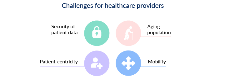 healthcare challenges in digital transformation