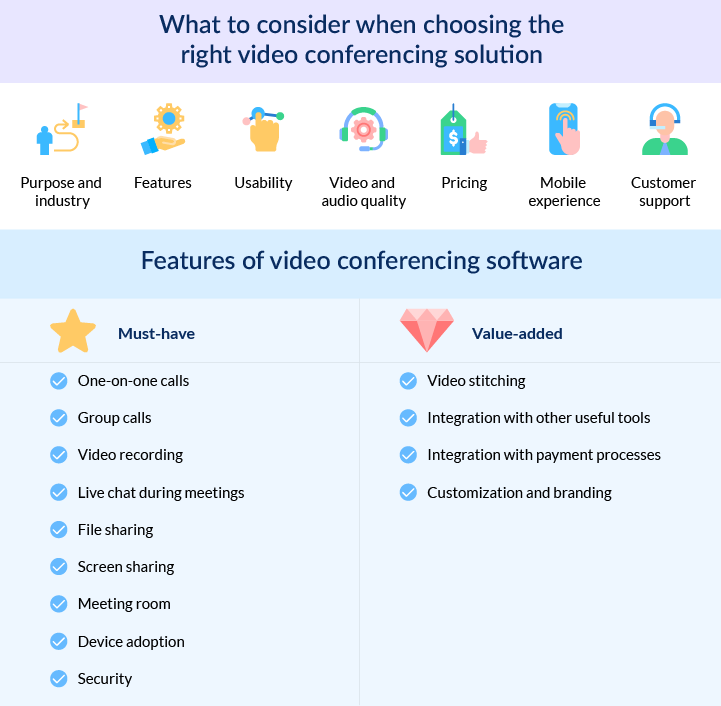 Video conferencing features & selection criteria