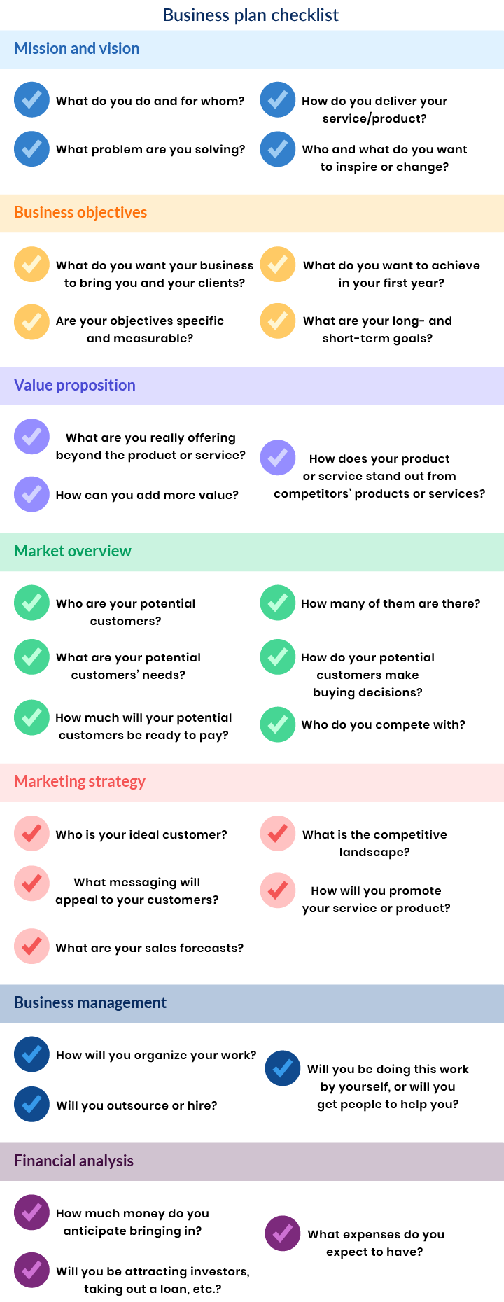home-based business plan checklist
