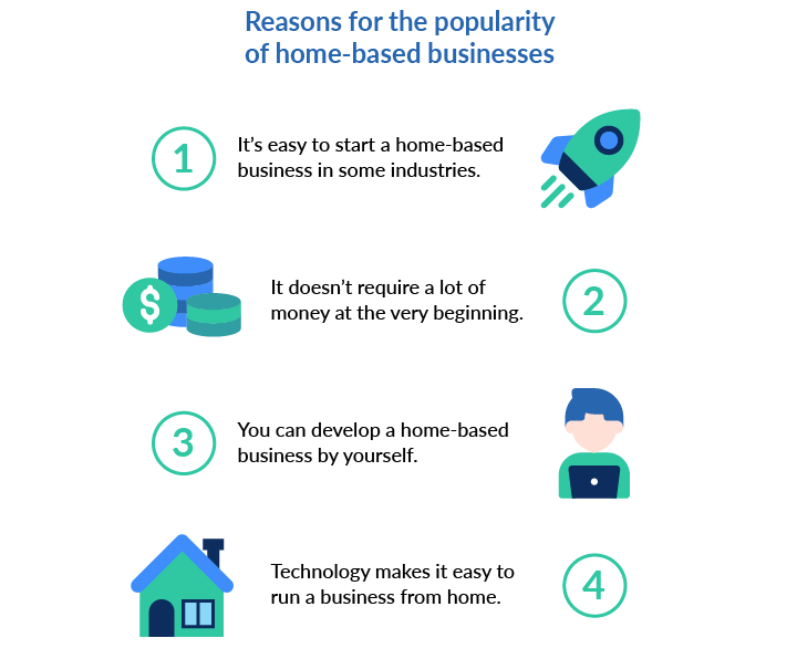 why home-based business is so popular