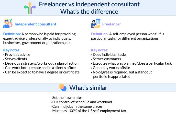 Freelancer vs independent consultant