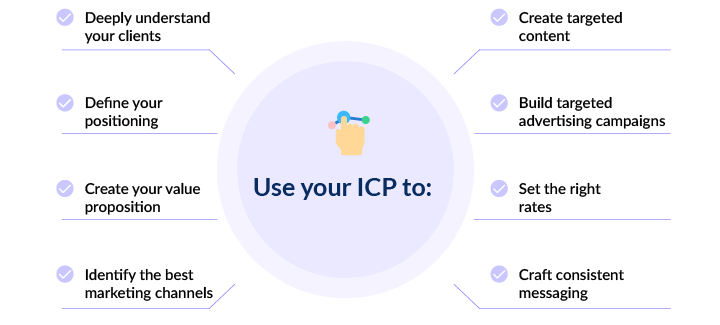 How to use ICP