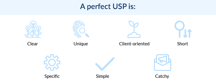 A perfect USP checklist