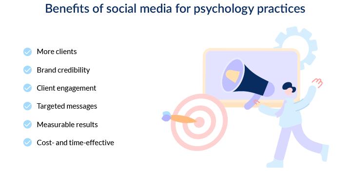 social media for private practice