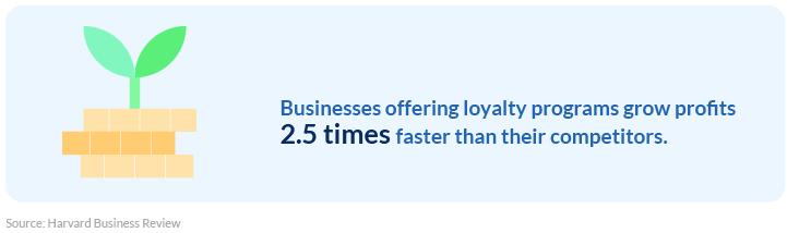 Loyalty programs stat
