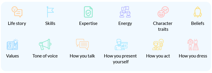 Elements of a personal brand