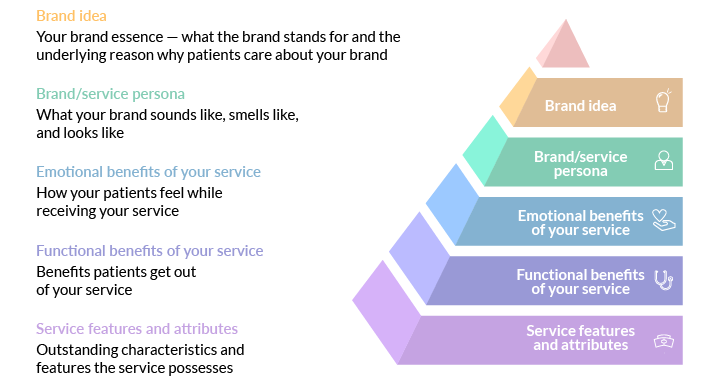 personal branding for physicians