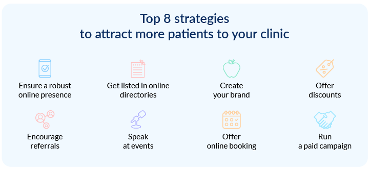8 strategies to attract more patients to your clinic