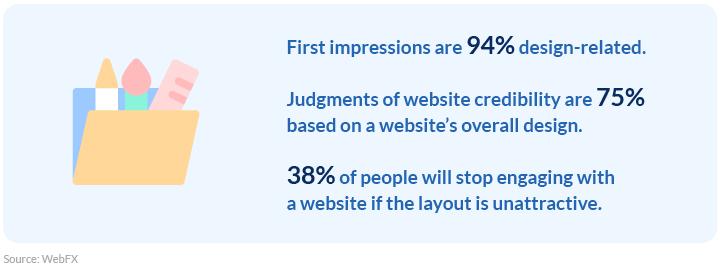 website design stats