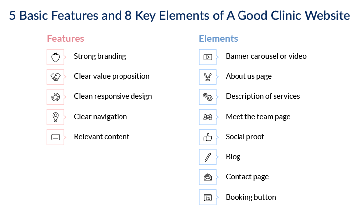 5 Basic Features and 8 Key Elements of a Good Clinic Website