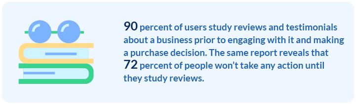 reviews statistics