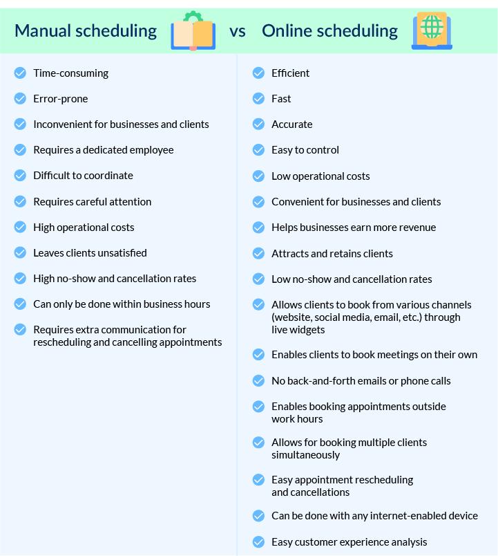 manual scheduling vs online scheduling
